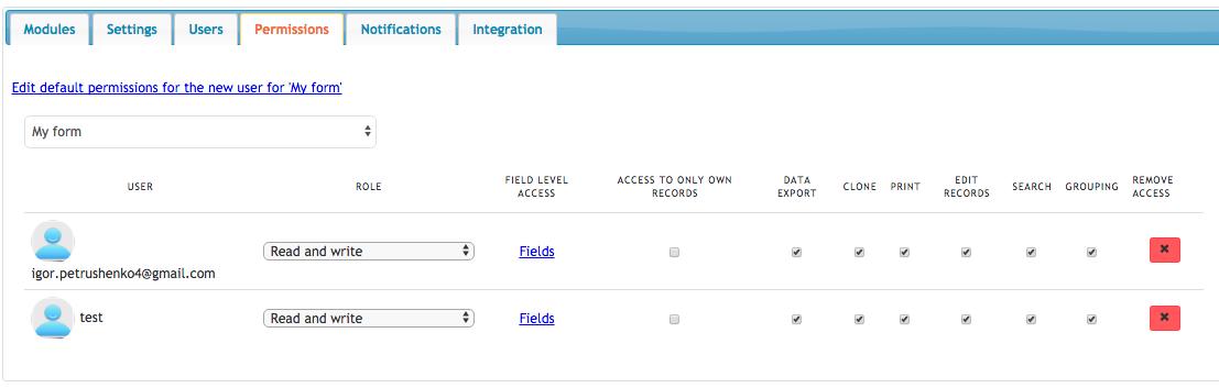 Per module and per user access